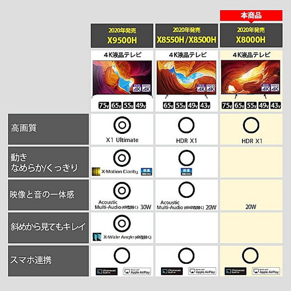 KJ-43X8000H_hikaku.jpg
