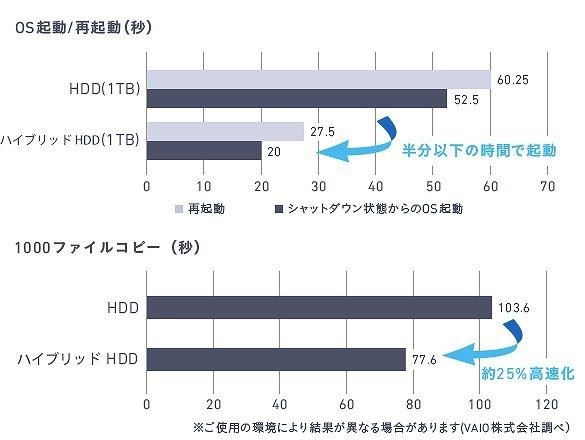 c15_graph_160726.jpg